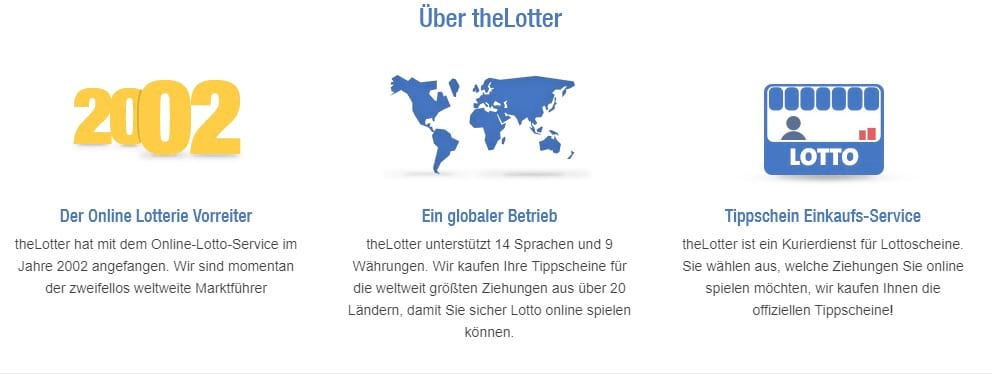 The Lotter Informationen